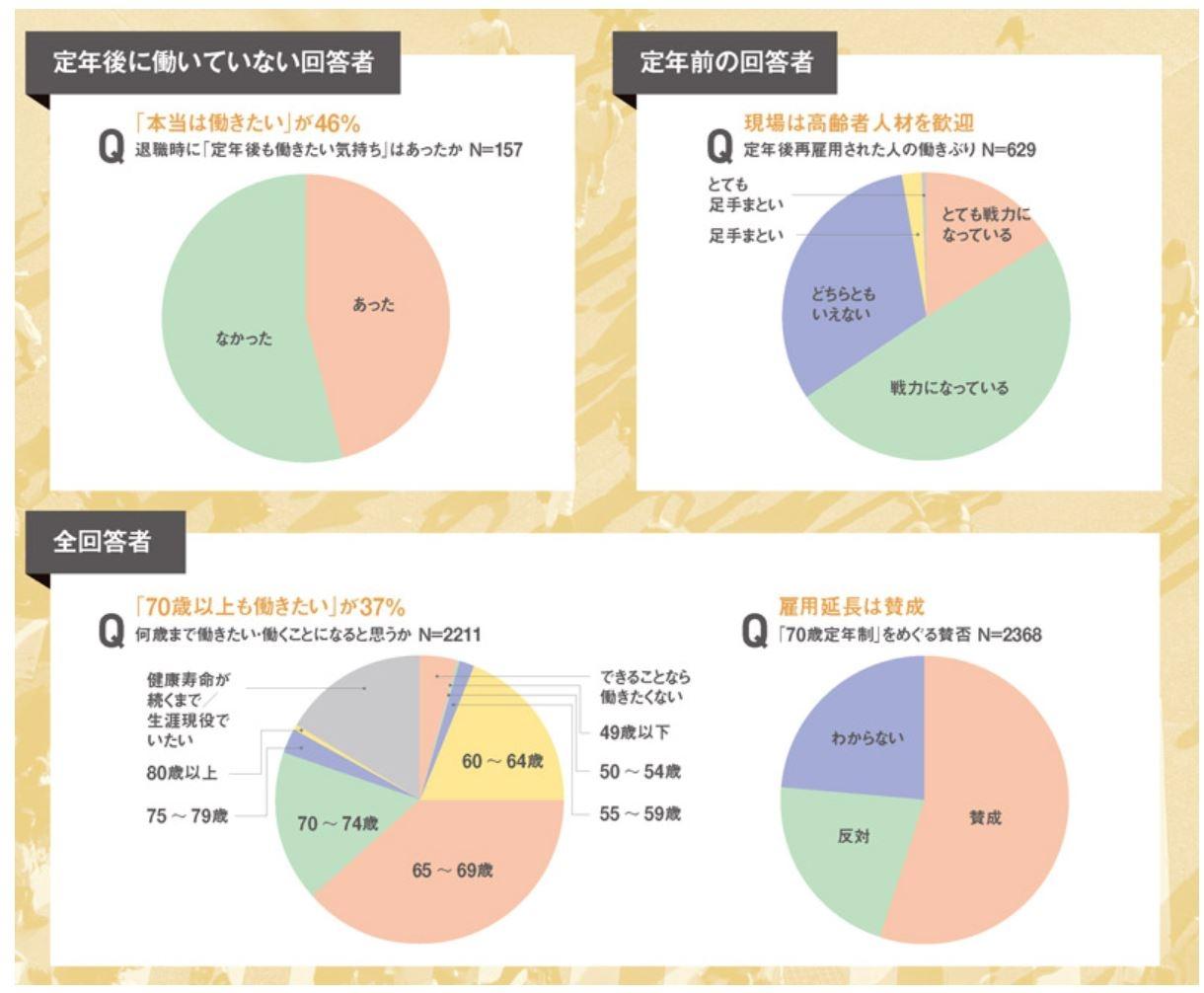 日経ビジネス引用2